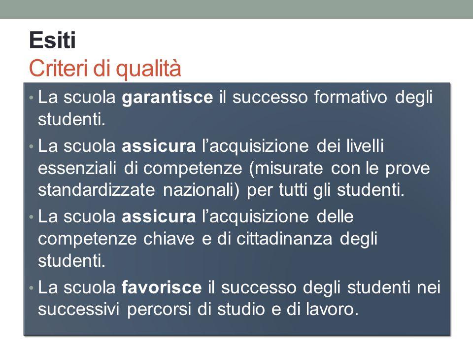 Esiti Criteri di qualità La scuola garantisce il successo formativo degli studenti. La scuola assicura l'acquisizione dei livelli essenziali di compet