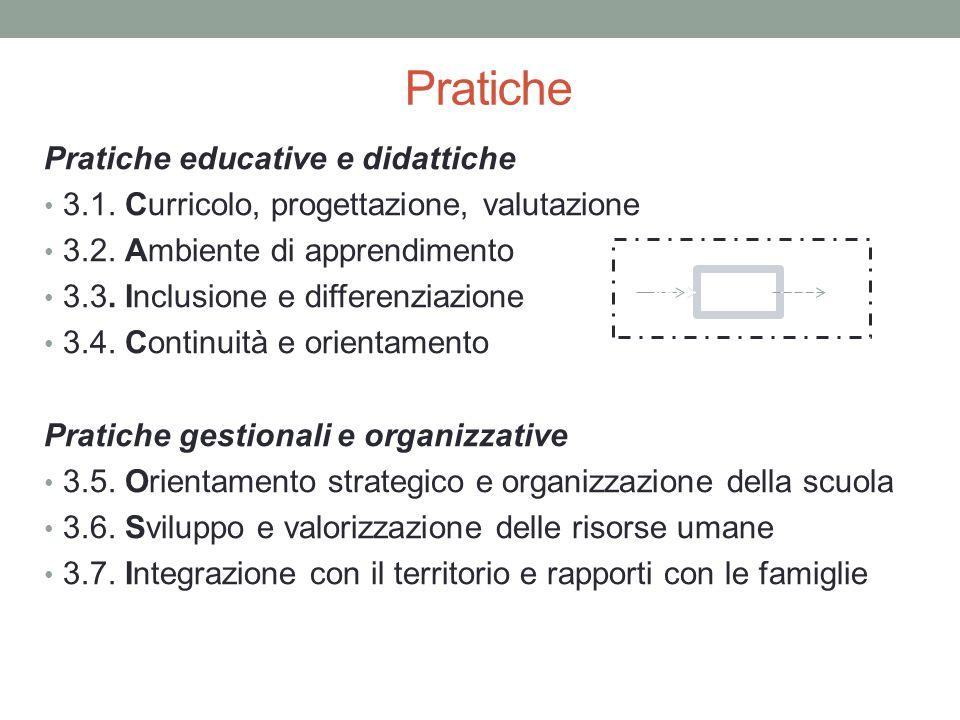 Pratiche Pratiche educative e didattiche 3.1. Curricolo, progettazione, valutazione 3.2. Ambiente di apprendimento 3.3. Inclusione e differenziazione