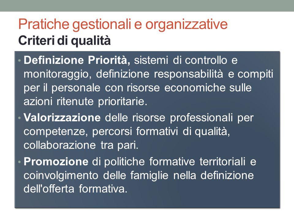 Pratiche gestionali e organizzative Criteri di qualità Definizione Priorità, sistemi di controllo e monitoraggio, definizione responsabilità e compiti