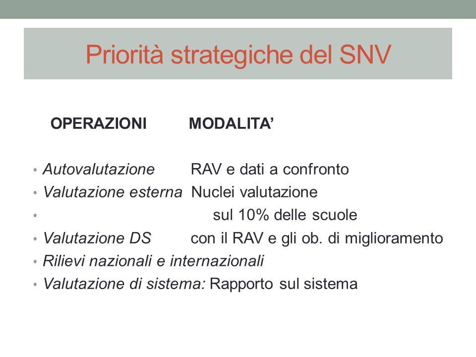 Priorità strategiche del SNV OPERAZIONI MODALITA' Autovalutazione RAV e dati a confronto Valutazione esterna Nuclei valutazione sul 10% delle scuole V