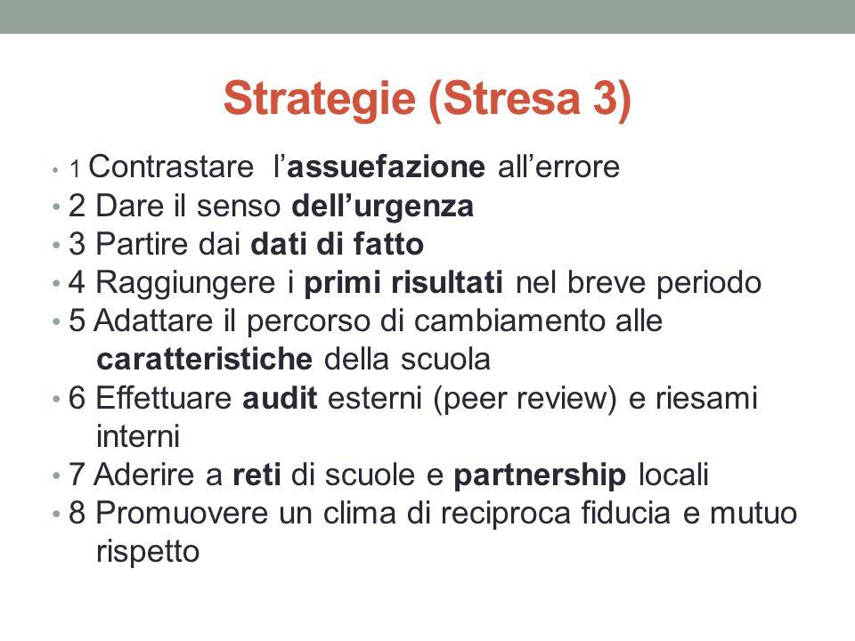 Strategie (Stresa 3) 1 Contrastare l'assuefazione all'errore 2 Dare il senso dell'urgenza 3 Partire dai dati di fatto 4 Raggiungere i primi risultati