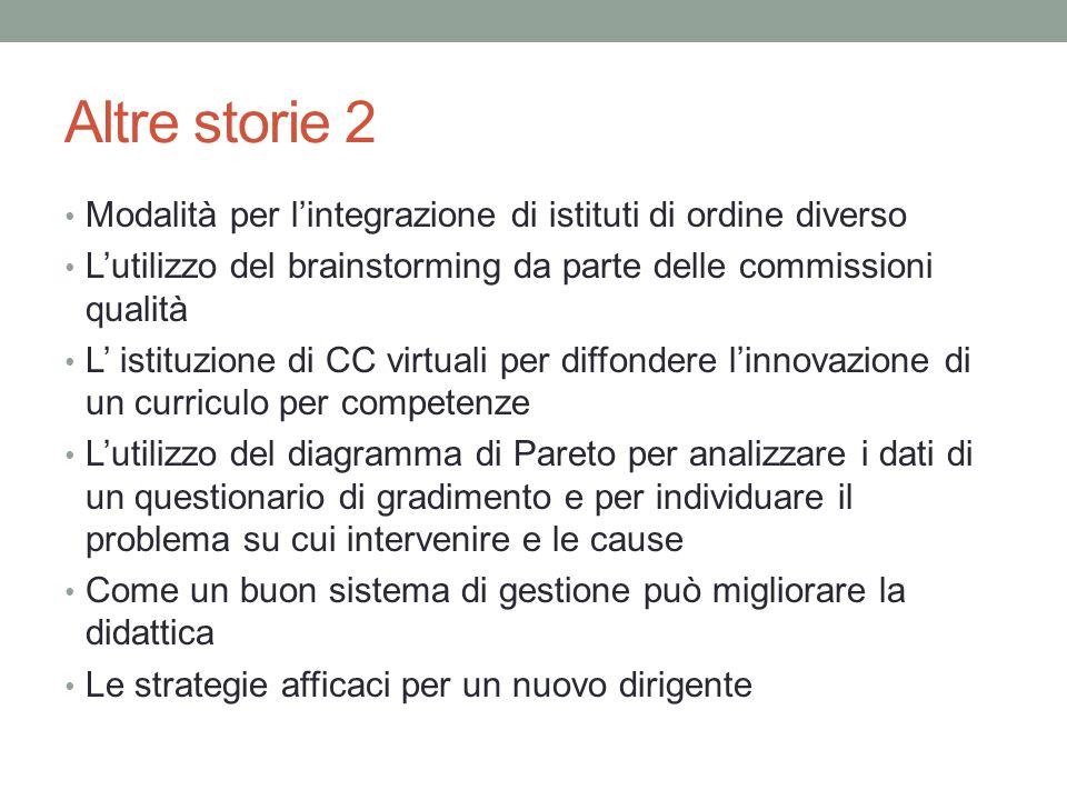 Altre storie 2 Modalità per l'integrazione di istituti di ordine diverso L'utilizzo del brainstorming da parte delle commissioni qualità L' istituzion