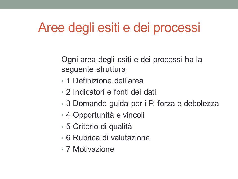 Aree degli esiti e dei processi Ogni area degli esiti e dei processi ha la seguente struttura 1 Definizione dell'area 2 Indicatori e fonti dei dati 3