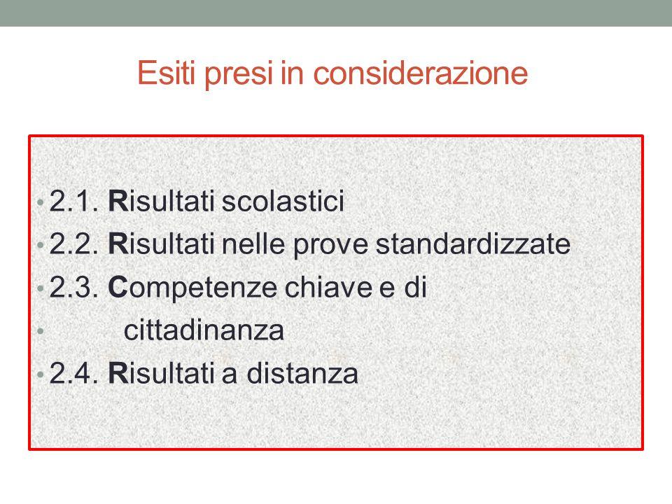 Cittadinanza responsabile Liceo Rosmini di Trento DS m.