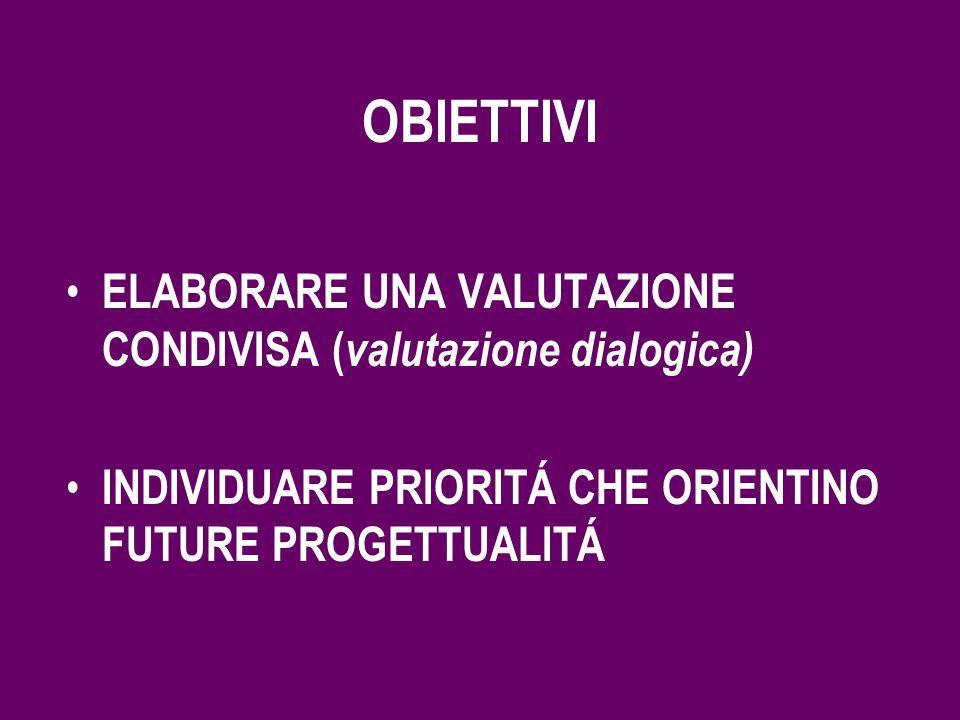 OBIETTIVI ELABORARE UNA VALUTAZIONE CONDIVISA ( valutazione dialogica) INDIVIDUARE PRIORITÁ CHE ORIENTINO FUTURE PROGETTUALITÁ