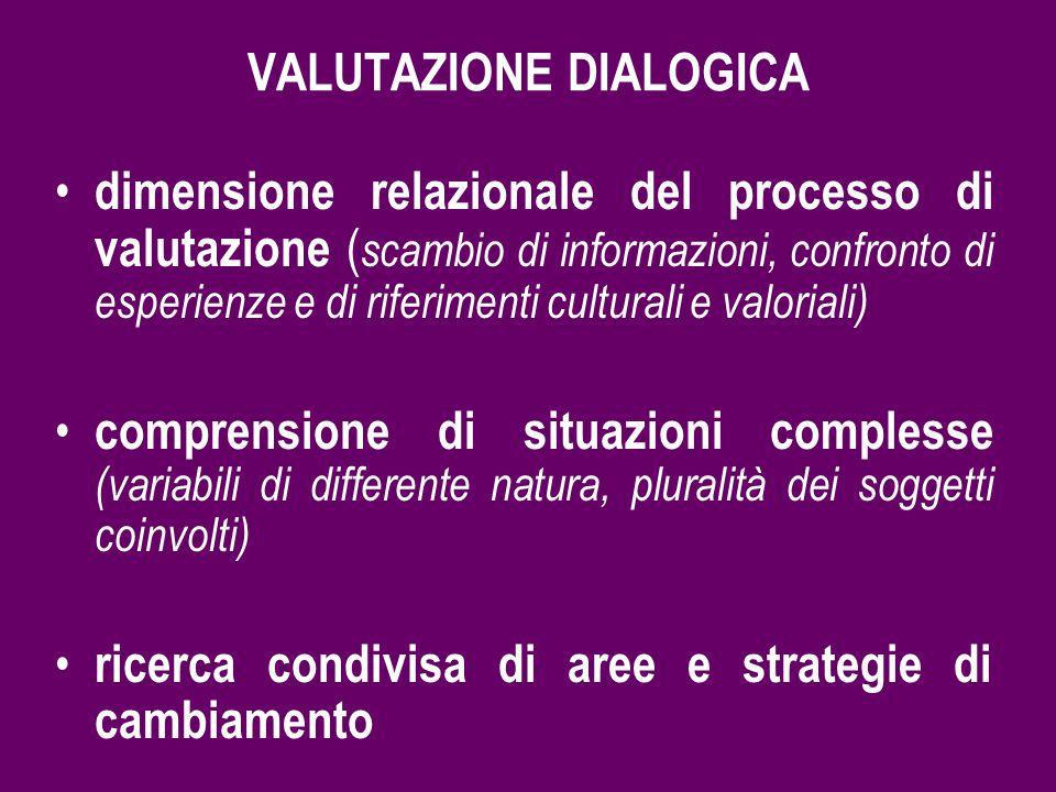 VALUTAZIONE DIALOGICA dimensione relazionale del processo di valutazione ( scambio di informazioni, confronto di esperienze e di riferimenti culturali e valoriali) comprensione di situazioni complesse (variabili di differente natura, pluralità dei soggetti coinvolti) ricerca condivisa di aree e strategie di cambiamento