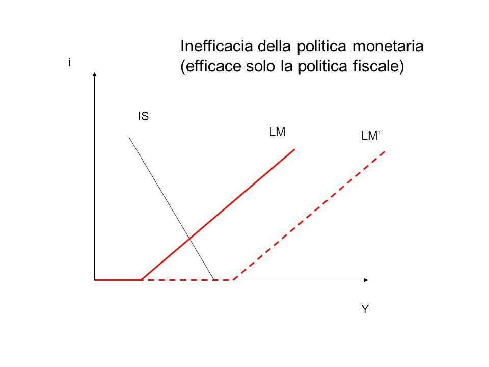 i Y IS LM LM' Inefficacia della politica monetaria (efficace solo la politica fiscale)