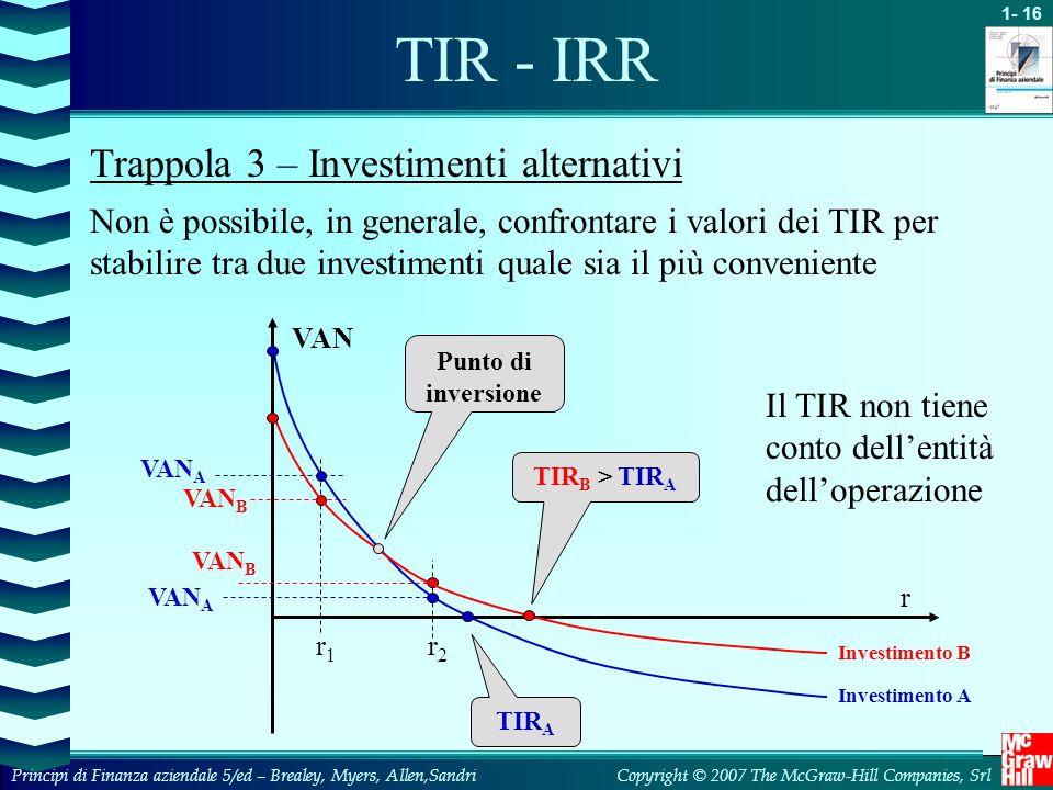 1- 16 Copyright © 2007 The McGraw-Hill Companies, SrlPrincipi di Finanza aziendale 5/ed – Brealey, Myers, Allen,Sandri Non è possibile, in generale, confrontare i valori dei TIR per stabilire tra due investimenti quale sia il più conveniente r2r2 VAN r r1r1 VAN A VAN B VAN A VAN B TIR A Investimento A TIR B > TIR A Investimento B Punto di inversione TIR - IRR Trappola 3 – Investimenti alternativi Il TIR non tiene conto dell'entità dell'operazione