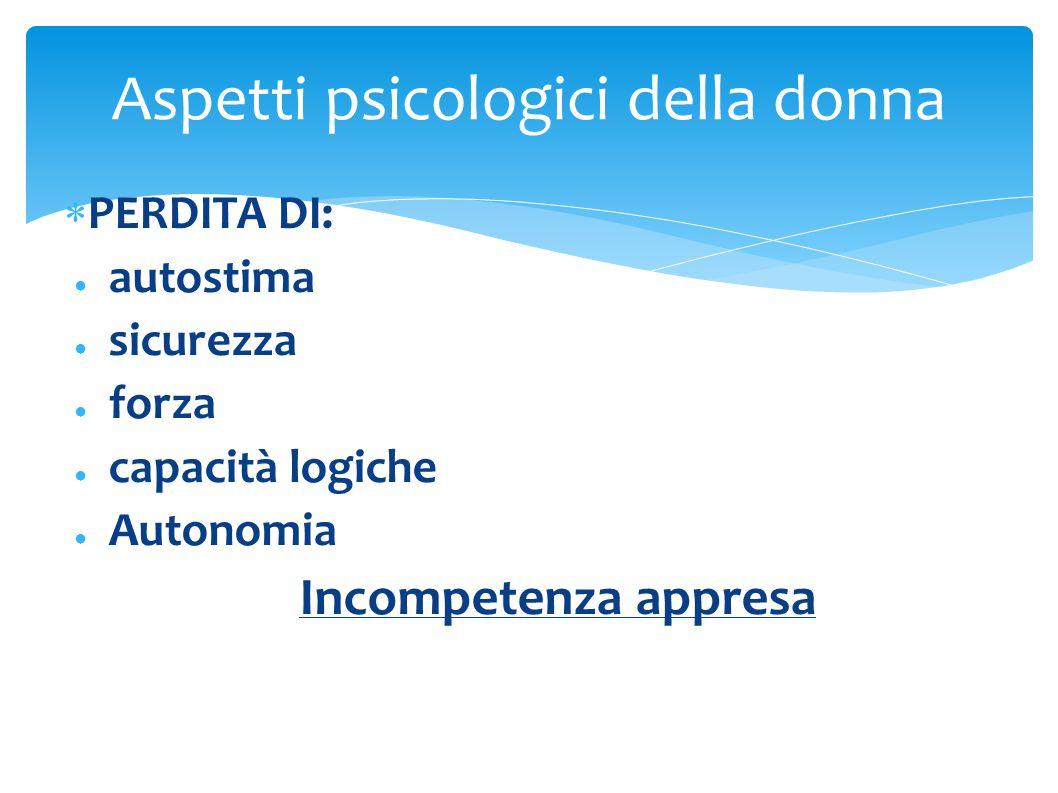  PERDITA DI: ● autostima ● sicurezza ● forza ● capacità logiche ● Autonomia Incompetenza appresa Aspetti psicologici della donna