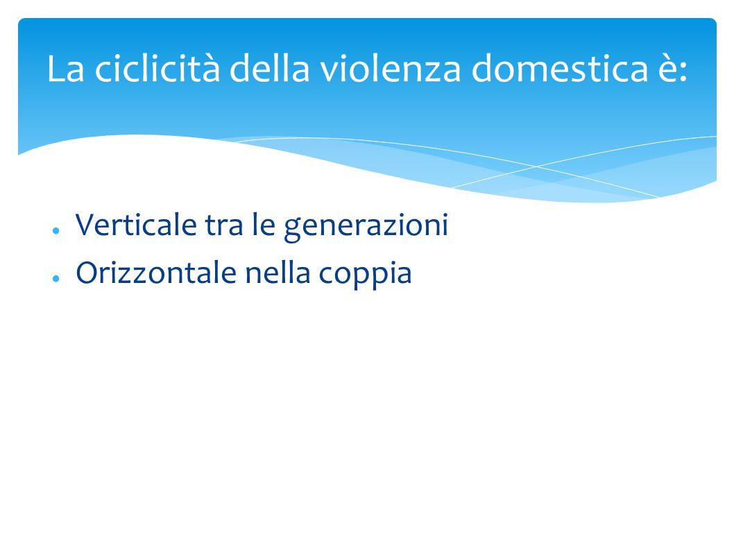 ● Verticale tra le generazioni ● Orizzontale nella coppia La ciclicità della violenza domestica è: