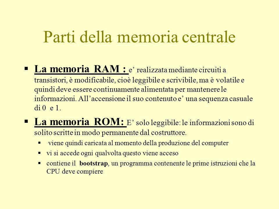 Parti della memoria centrale  La memoria RAM : e' realizzata mediante circuiti a transistori, è modificabile, cioè leggibile e scrivibile, ma è volat