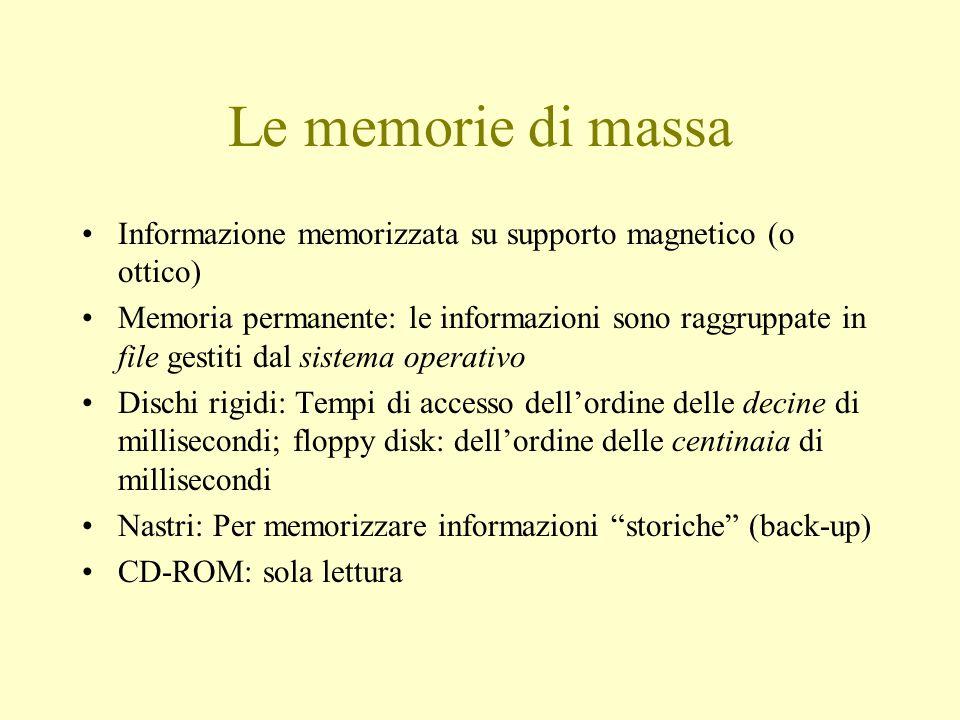 Le memorie di massa Informazione memorizzata su supporto magnetico (o ottico) Memoria permanente: le informazioni sono raggruppate in file gestiti dal