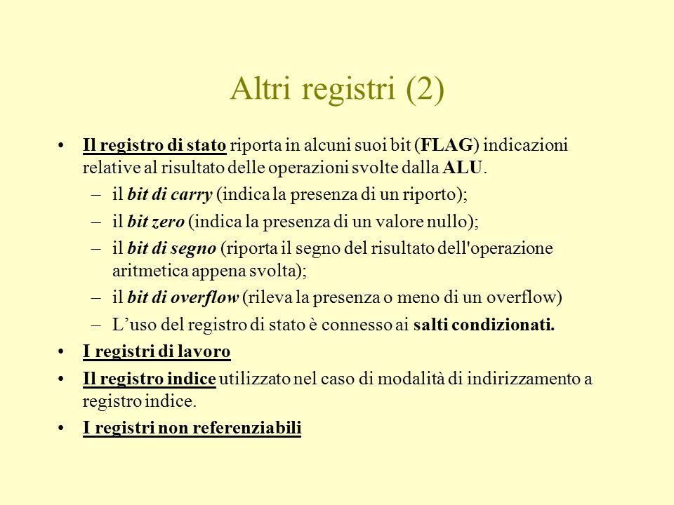Altri registri (2) Il registro di stato riporta in alcuni suoi bit (FLAG) indicazioni relative al risultato delle operazioni svolte dalla ALU. –il bit