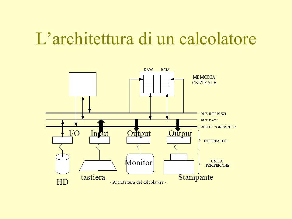 La CPU Contiene gli elementi circuitali che regolano il funzionamento dell'elaboratore: –L'unità di controllo e' responsabile della decodifica e dell'esecuzione delle istruzioni.