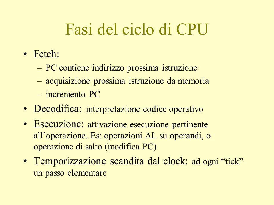 Fasi del ciclo di CPU Fetch: –PC contiene indirizzo prossima istruzione –acquisizione prossima istruzione da memoria –incremento PC Decodifica: interpretazione codice operativo Esecuzione: attivazione esecuzione pertinente all'operazione.
