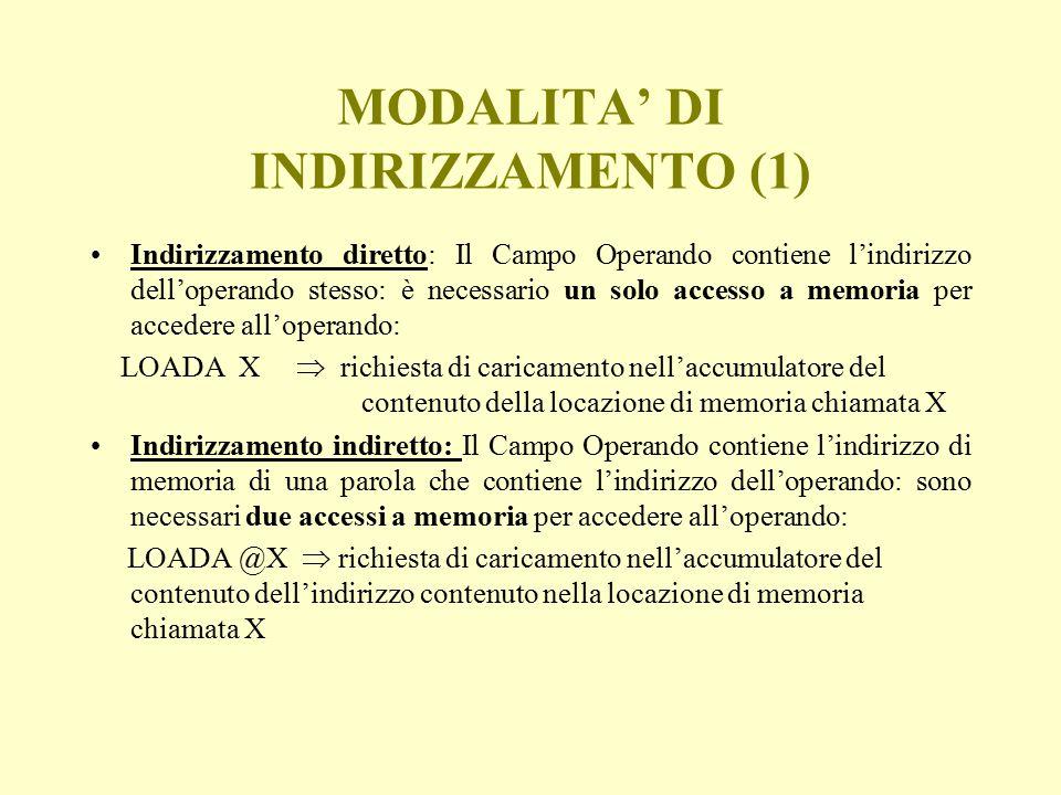 MODALITA' DI INDIRIZZAMENTO (1) Indirizzamento diretto: Il Campo Operando contiene l'indirizzo dell'operando stesso: è necessario un solo accesso a memoria per accedere all'operando: LOADA X  richiesta di caricamento nell'accumulatore del contenuto della locazione di memoria chiamata X Indirizzamento indiretto: Il Campo Operando contiene l'indirizzo di memoria di una parola che contiene l'indirizzo dell'operando: sono necessari due accessi a memoria per accedere all'operando: LOADA @X  richiesta di caricamento nell'accumulatore del contenuto dell'indirizzo contenuto nella locazione di memoria chiamata X
