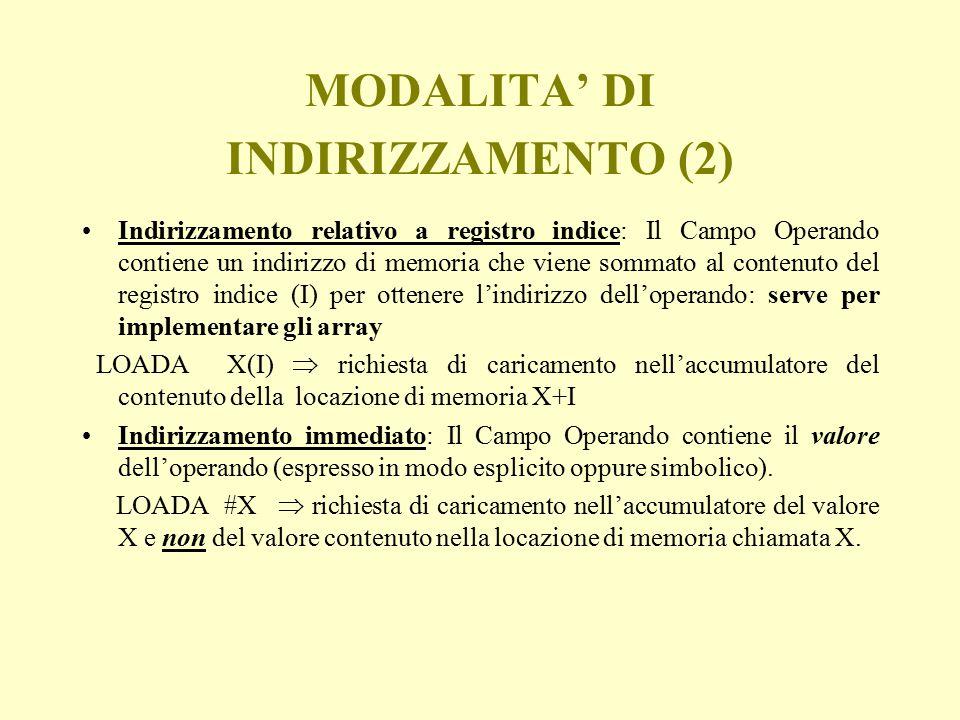 MODALITA' DI INDIRIZZAMENTO (2) Indirizzamento relativo a registro indice: Il Campo Operando contiene un indirizzo di memoria che viene sommato al con