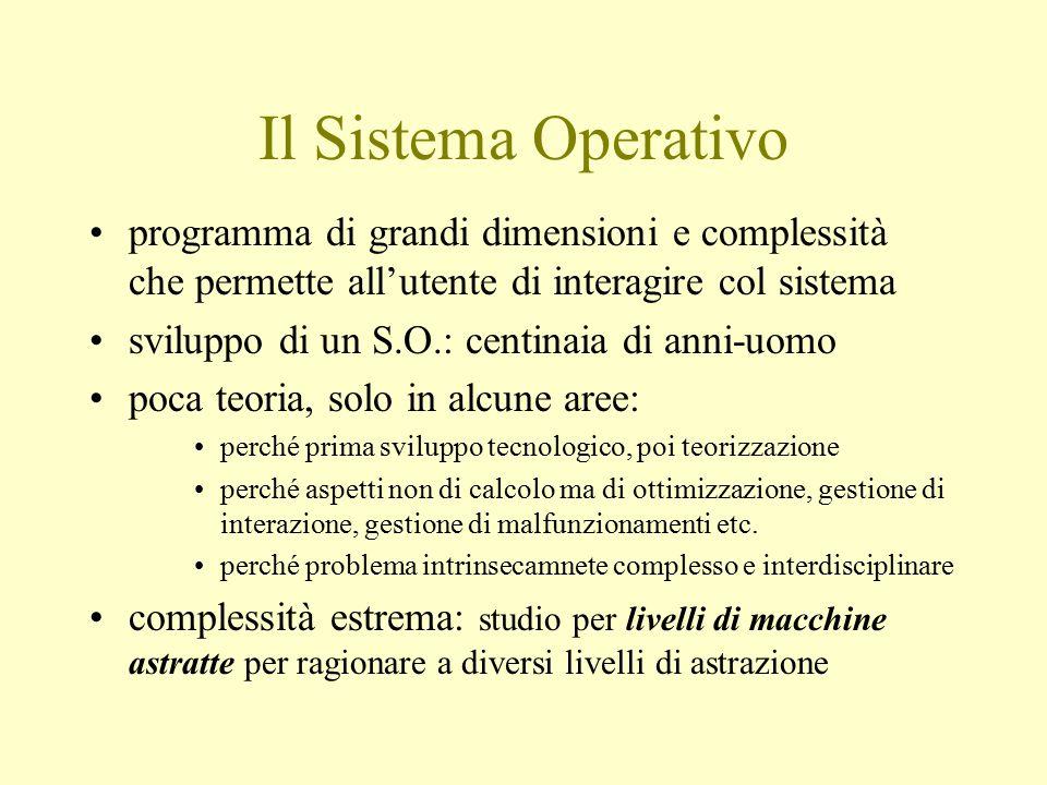 Il Sistema Operativo programma di grandi dimensioni e complessità che permette all'utente di interagire col sistema sviluppo di un S.O.: centinaia di
