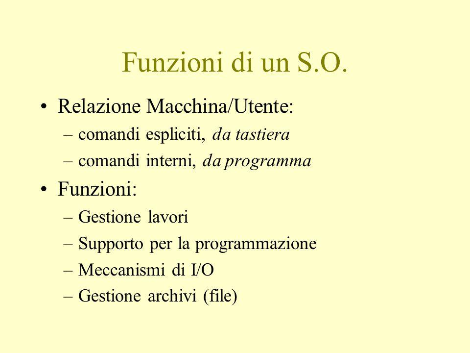 Funzioni di un S.O. Relazione Macchina/Utente: –comandi espliciti, da tastiera –comandi interni, da programma Funzioni: –Gestione lavori –Supporto per