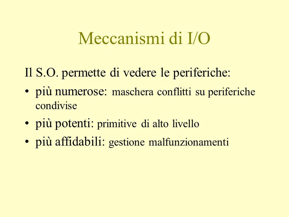 Meccanismi di I/O Il S.O.
