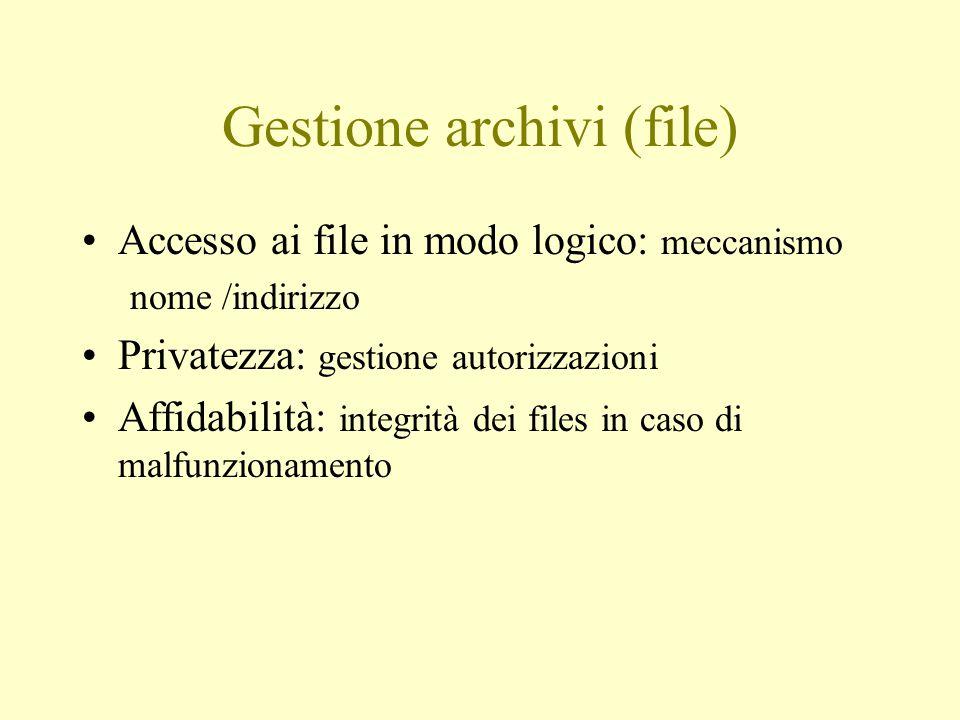 Gestione archivi (file) Accesso ai file in modo logico: meccanismo nome /indirizzo Privatezza: gestione autorizzazioni Affidabilità: integrità dei files in caso di malfunzionamento