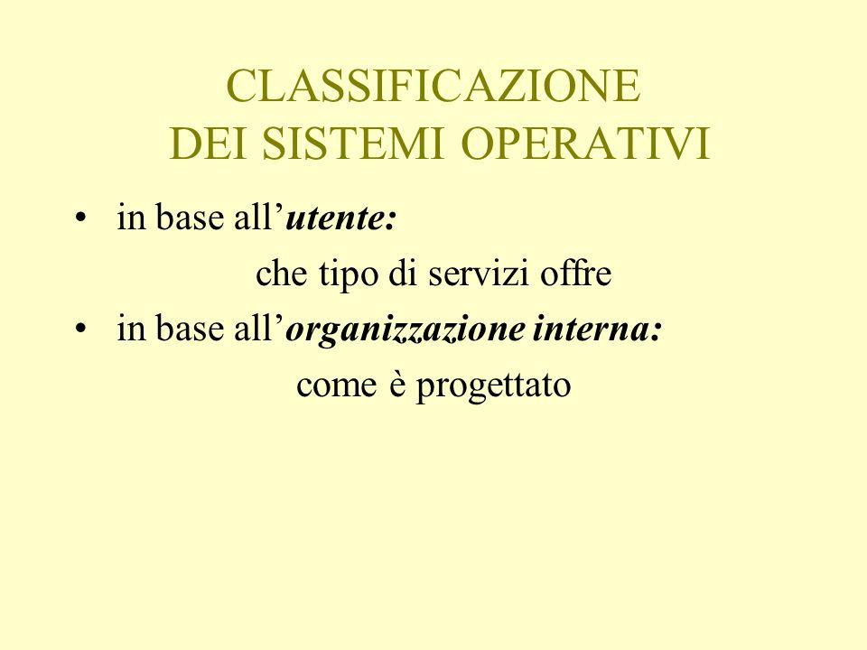 CLASSIFICAZIONE DEI SISTEMI OPERATIVI in base all'utente: che tipo di servizi offre in base all'organizzazione interna: come è progettato