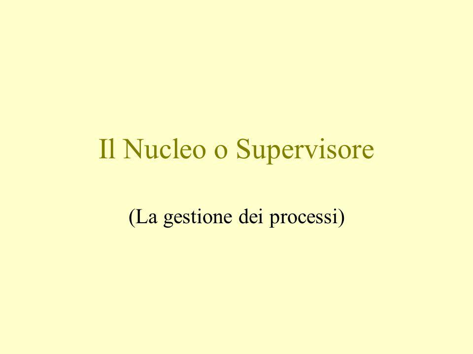 Il Nucleo o Supervisore (La gestione dei processi)