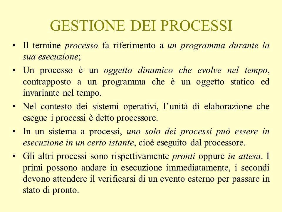 GESTIONE DEI PROCESSI Il termine processo fa riferimento a un programma durante la sua esecuzione; Un processo è un oggetto dinamico che evolve nel tempo, contrapposto a un programma che è un oggetto statico ed invariante nel tempo.