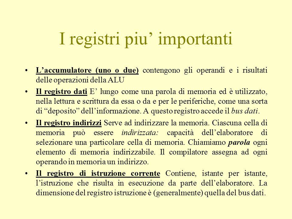 I registri piu' importanti L'accumulatore (uno o due) contengono gli operandi e i risultati delle operazioni della ALU Il registro dati E' lungo come