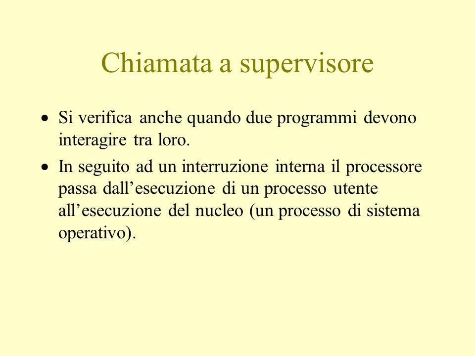 Chiamata a supervisore  Si verifica anche quando due programmi devono interagire tra loro.  In seguito ad un interruzione interna il processore pass
