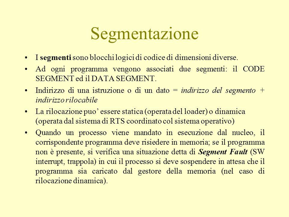 Segmentazione I segmenti sono blocchi logici di codice di dimensioni diverse. Ad ogni programma vengono associati due segmenti: il CODE SEGMENT ed il