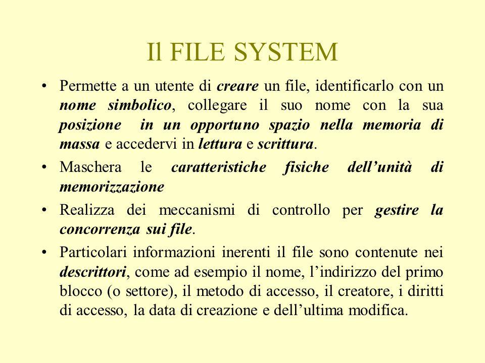 Il FILE SYSTEM Permette a un utente di creare un file, identificarlo con un nome simbolico, collegare il suo nome con la sua posizione in un opportuno spazio nella memoria di massa e accedervi in lettura e scrittura.