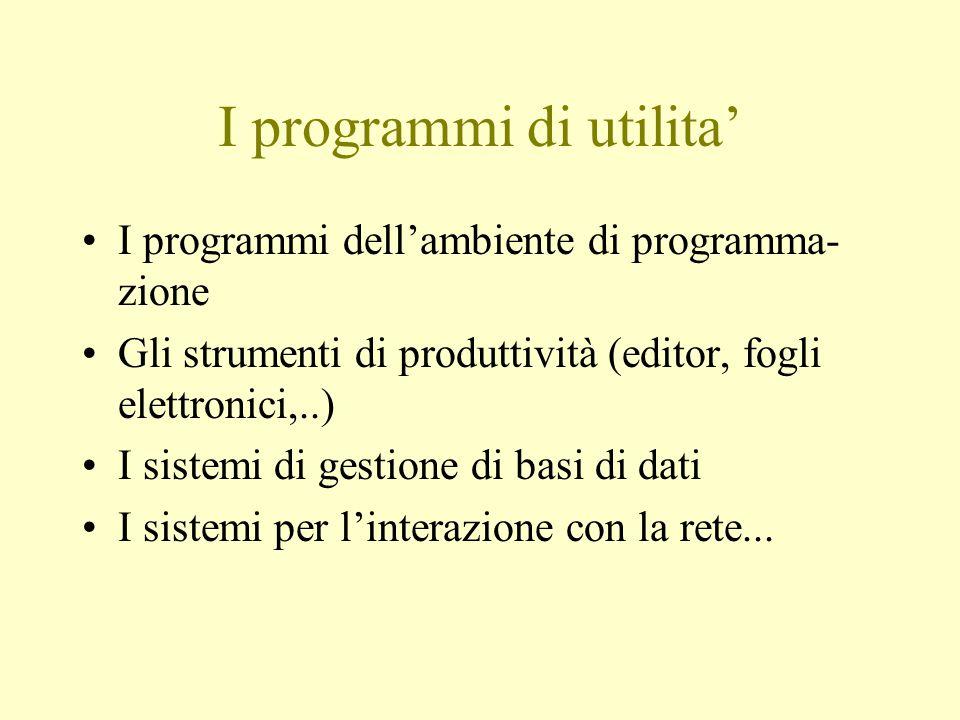 I programmi di utilita' I programmi dell'ambiente di programma- zione Gli strumenti di produttività (editor, fogli elettronici,..) I sistemi di gestio
