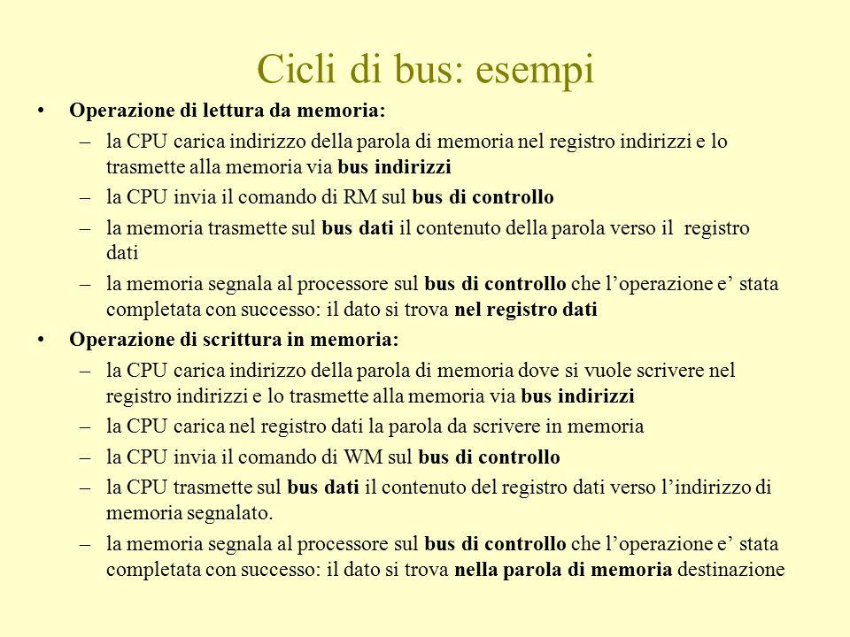 Cicli di bus: esempi Operazione di lettura da memoria: –la CPU carica indirizzo della parola di memoria nel registro indirizzi e lo trasmette alla memoria via bus indirizzi –la CPU invia il comando di RM sul bus di controllo –la memoria trasmette sul bus dati il contenuto della parola verso il registro dati –la memoria segnala al processore sul bus di controllo che l'operazione e' stata completata con successo: il dato si trova nel registro dati Operazione di scrittura in memoria: –la CPU carica indirizzo della parola di memoria dove si vuole scrivere nel registro indirizzi e lo trasmette alla memoria via bus indirizzi –la CPU carica nel registro dati la parola da scrivere in memoria –la CPU invia il comando di WM sul bus di controllo –la CPU trasmette sul bus dati il contenuto del registro dati verso l'indirizzo di memoria segnalato.