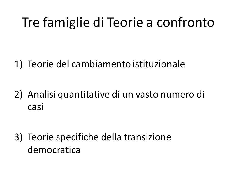 Tre famiglie di Teorie a confronto 1)Teorie del cambiamento istituzionale 2)Analisi quantitative di un vasto numero di casi 3)Teorie specifiche della