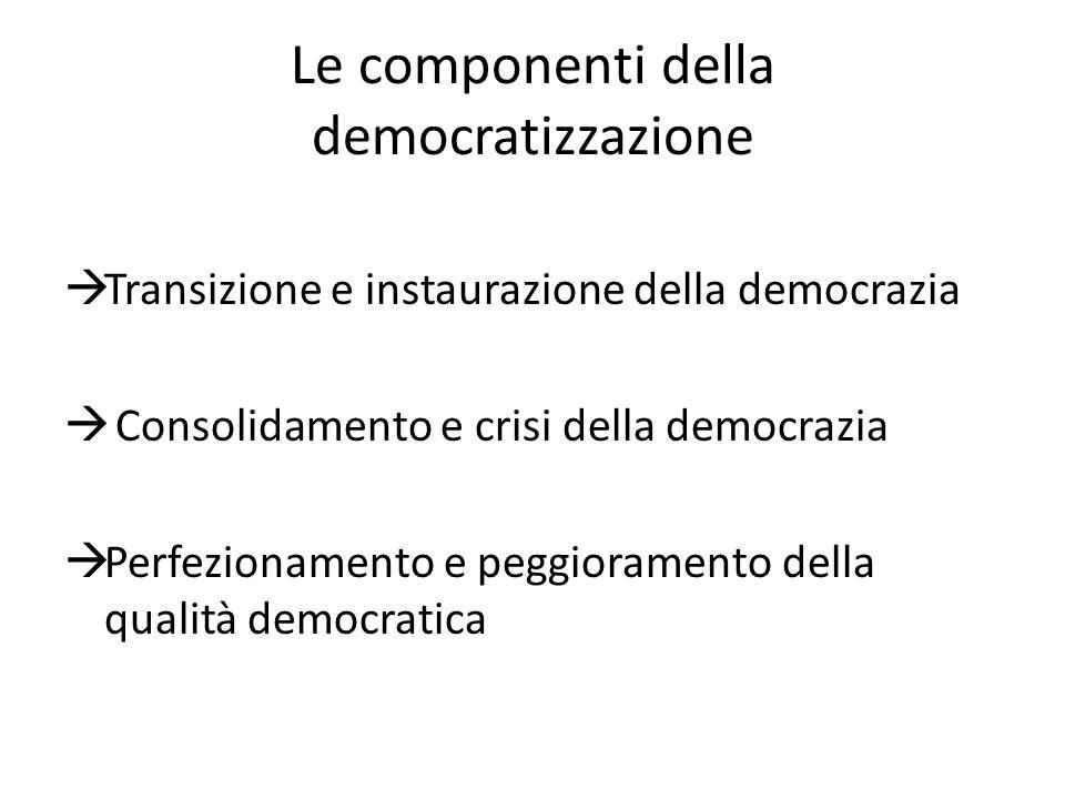 Le componenti della democratizzazione  Transizione e instaurazione della democrazia  Consolidamento e crisi della democrazia  Perfezionamento e peg