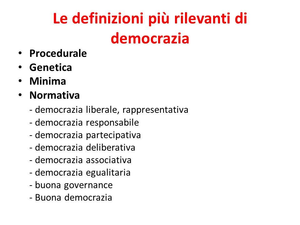 Le definizioni più rilevanti di democrazia Procedurale Genetica Minima Normativa - democrazia liberale, rappresentativa - democrazia responsabile - de
