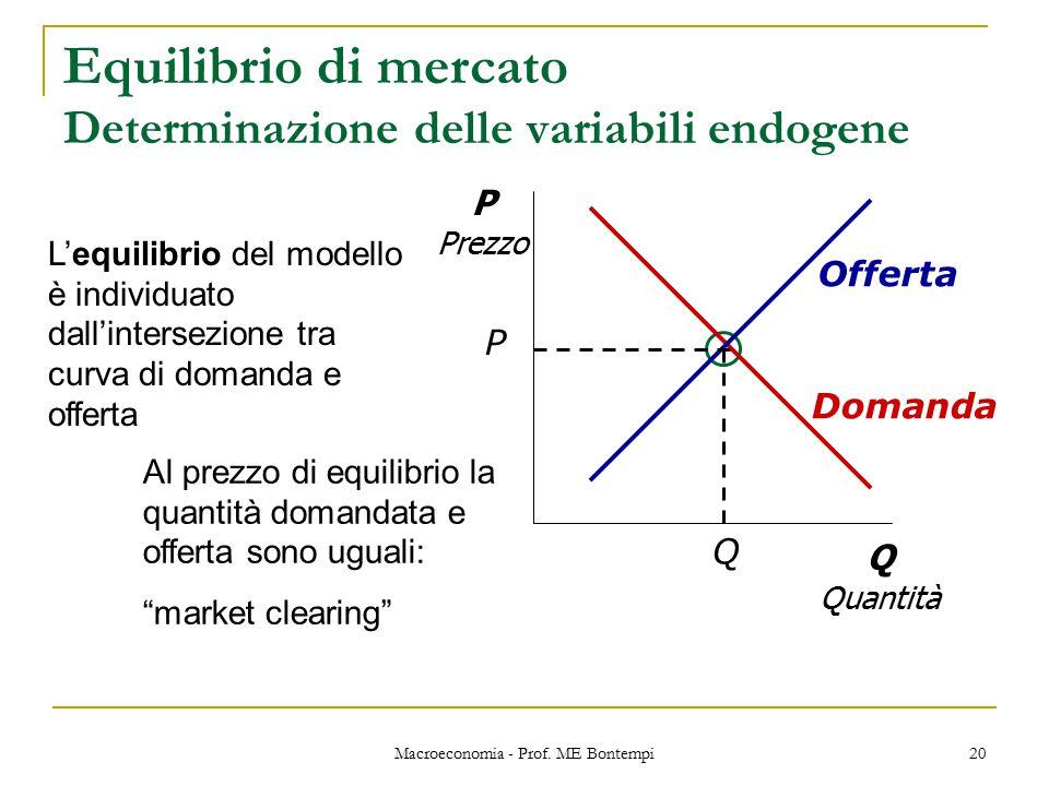 Macroeconomia - Prof.