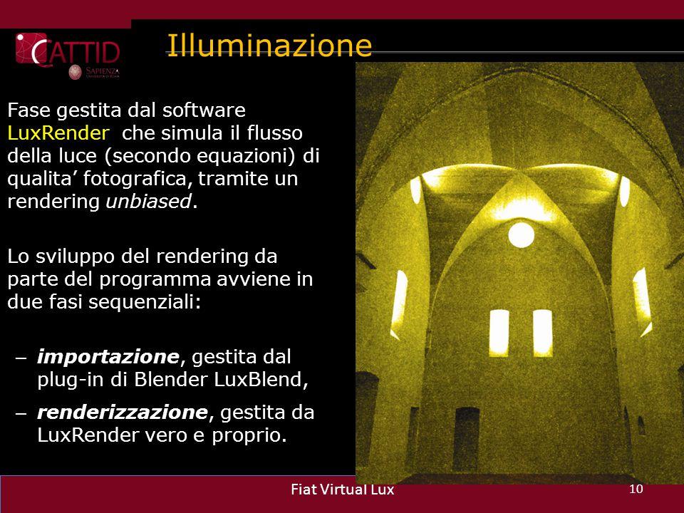 Illuminazione 10 Fiat Virtual Lux Fase gestita dal software LuxRender che simula il flusso della luce (secondo equazioni) di qualita' fotografica, tra