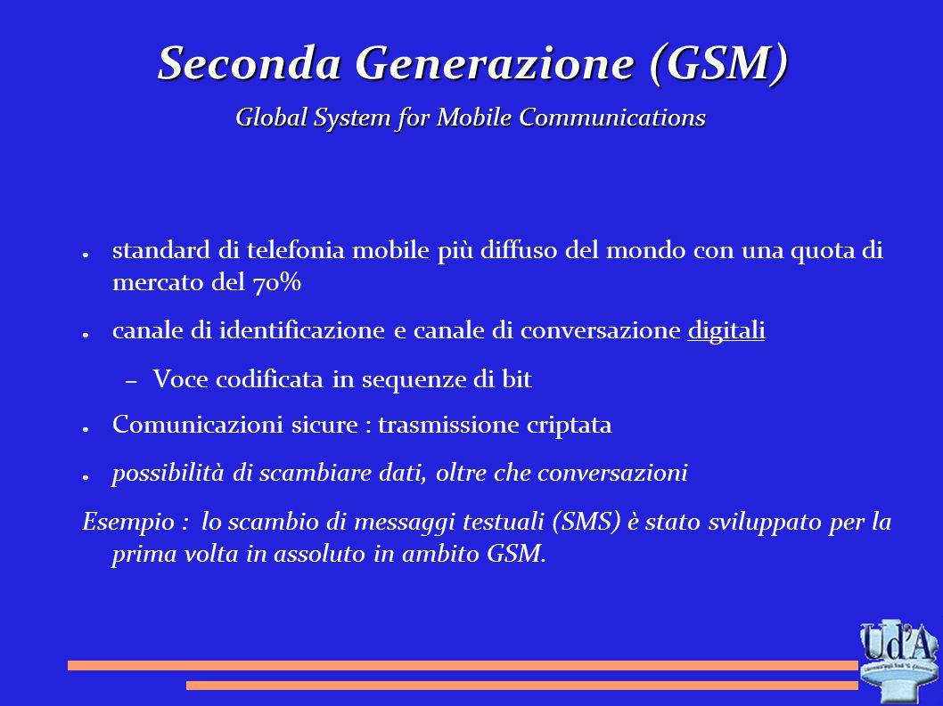 Seconda Generazione (GSM) Global System for Mobile Communications ● standard di telefonia mobile più diffuso del mondo con una quota di mercato del 70