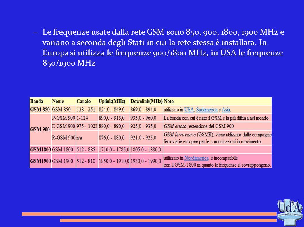 – Le frequenze usate dalla rete GSM sono 850, 900, 1800, 1900 MHz e variano a seconda degli Stati in cui la rete stessa è installata. In Europa si uti