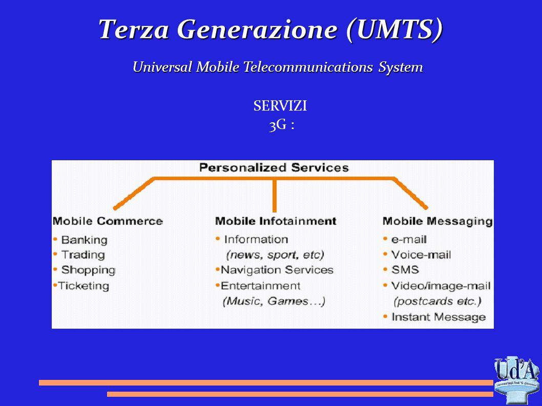 Terza Generazione (UMTS) Universal Mobile Telecommunications System SERVIZI 3G :