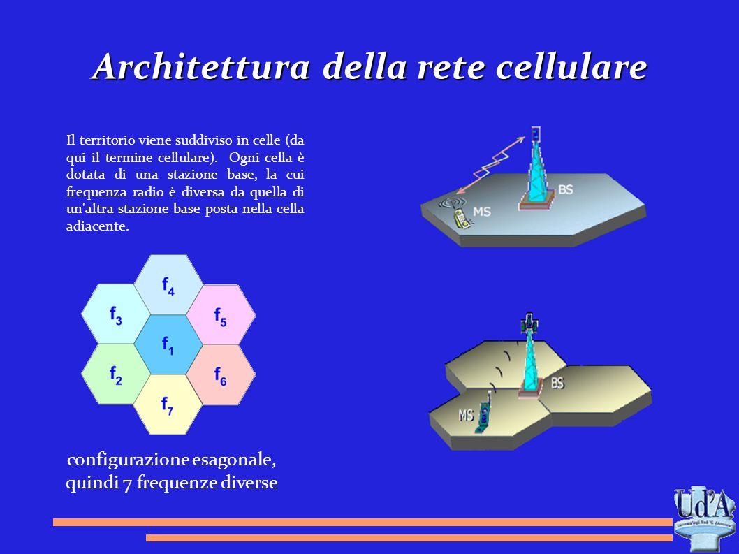 Architettura della rete cellulare Il territorio viene suddiviso in celle (da qui il termine cellulare). Ogni cella è dotata di una stazione base, la c