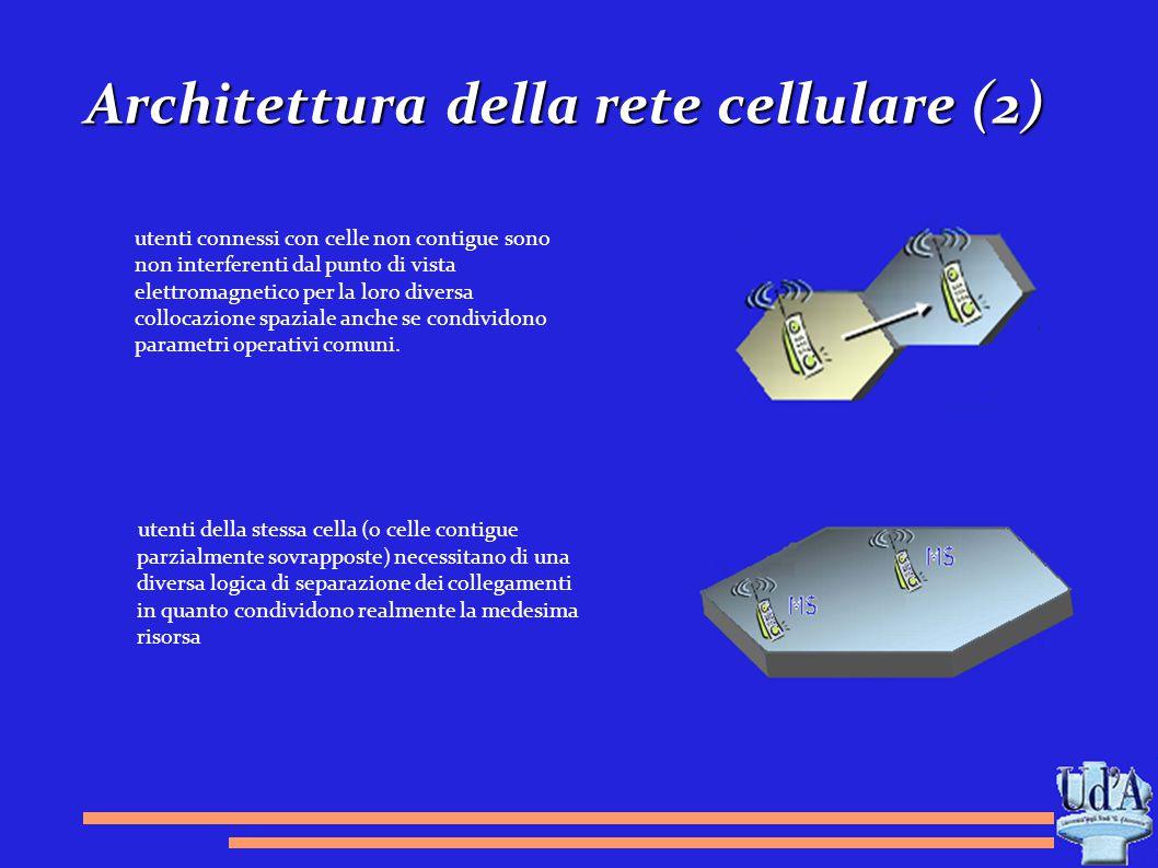 Architettura della rete cellulare (2) utenti connessi con celle non contigue sono non interferenti dal punto di vista elettromagnetico per la loro div