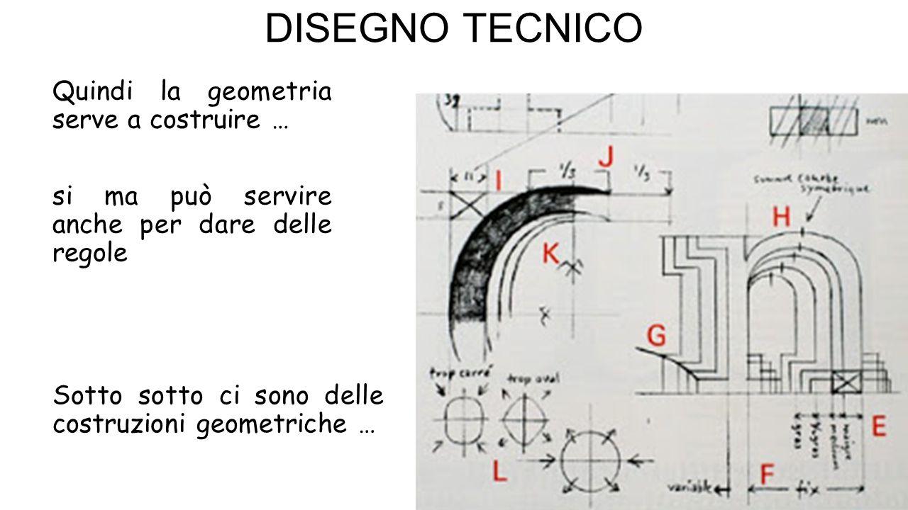 DISEGNO TECNICO Sotto sotto ci sono delle costruzioni geometriche … Quindi la geometria serve a costruire … si ma può servire anche per dare delle reg