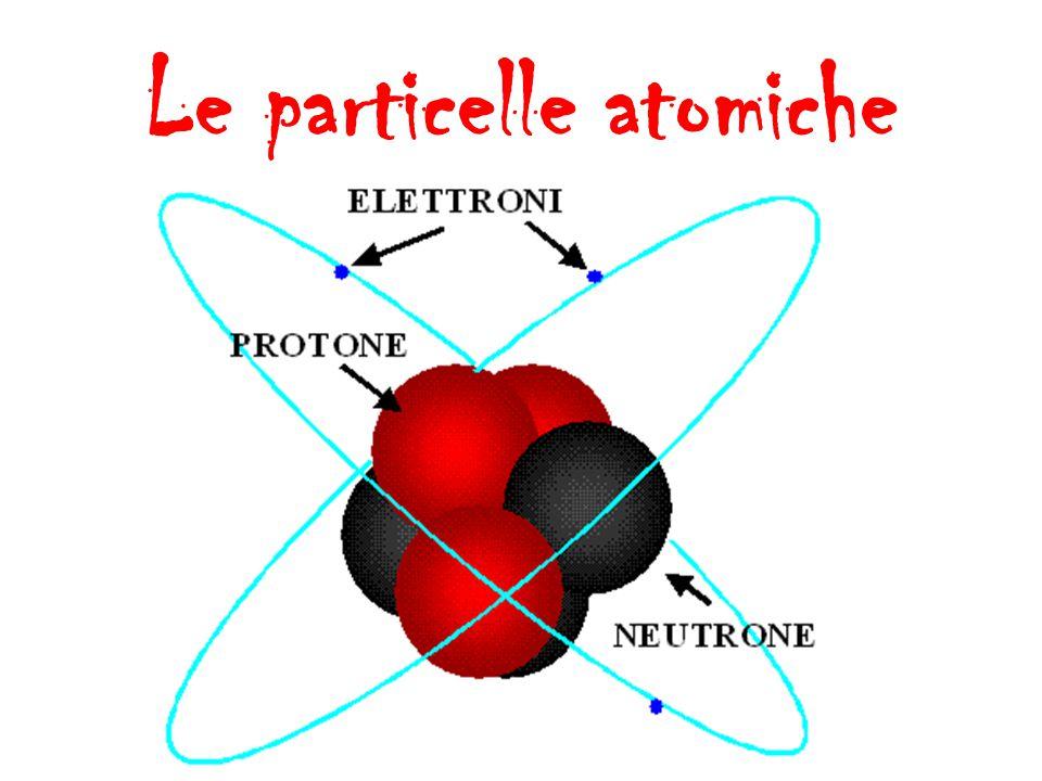 Le particelle atomiche