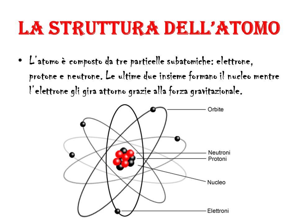 La struttura dell'atomo L'atomo è composto da tre particelle subatomiche: elettrone, protone e neutrone.