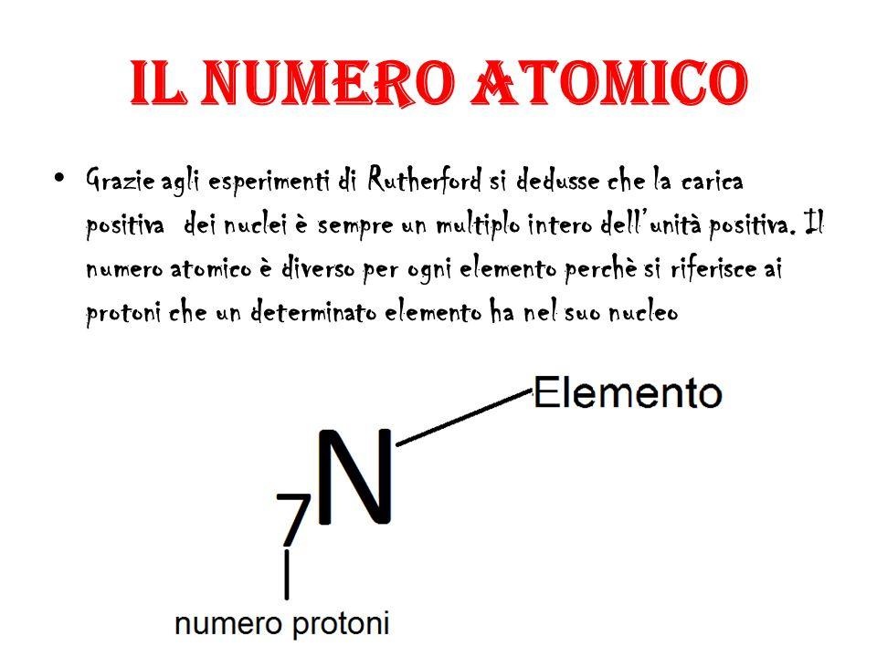Il numero atomico Grazie agli esperimenti di Rutherford si dedusse che la carica positiva dei nuclei è sempre un multiplo intero dell'unità positiva.