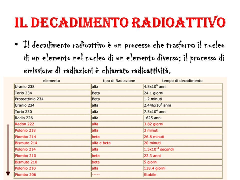 Il decadimento radioattivo Il decadimento radioattivo è un processo che trasforma il nucleo di un elemento nel nucleo di un elemento diverso; il processo di emissione di radiazioni è chiamato radioattività.