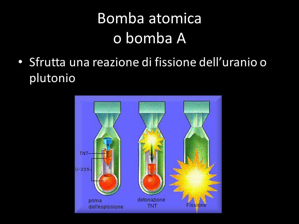 Bomba all'idrogeno o bomba H Sfrutta la fusione fra nuclei di deuterio e trizio